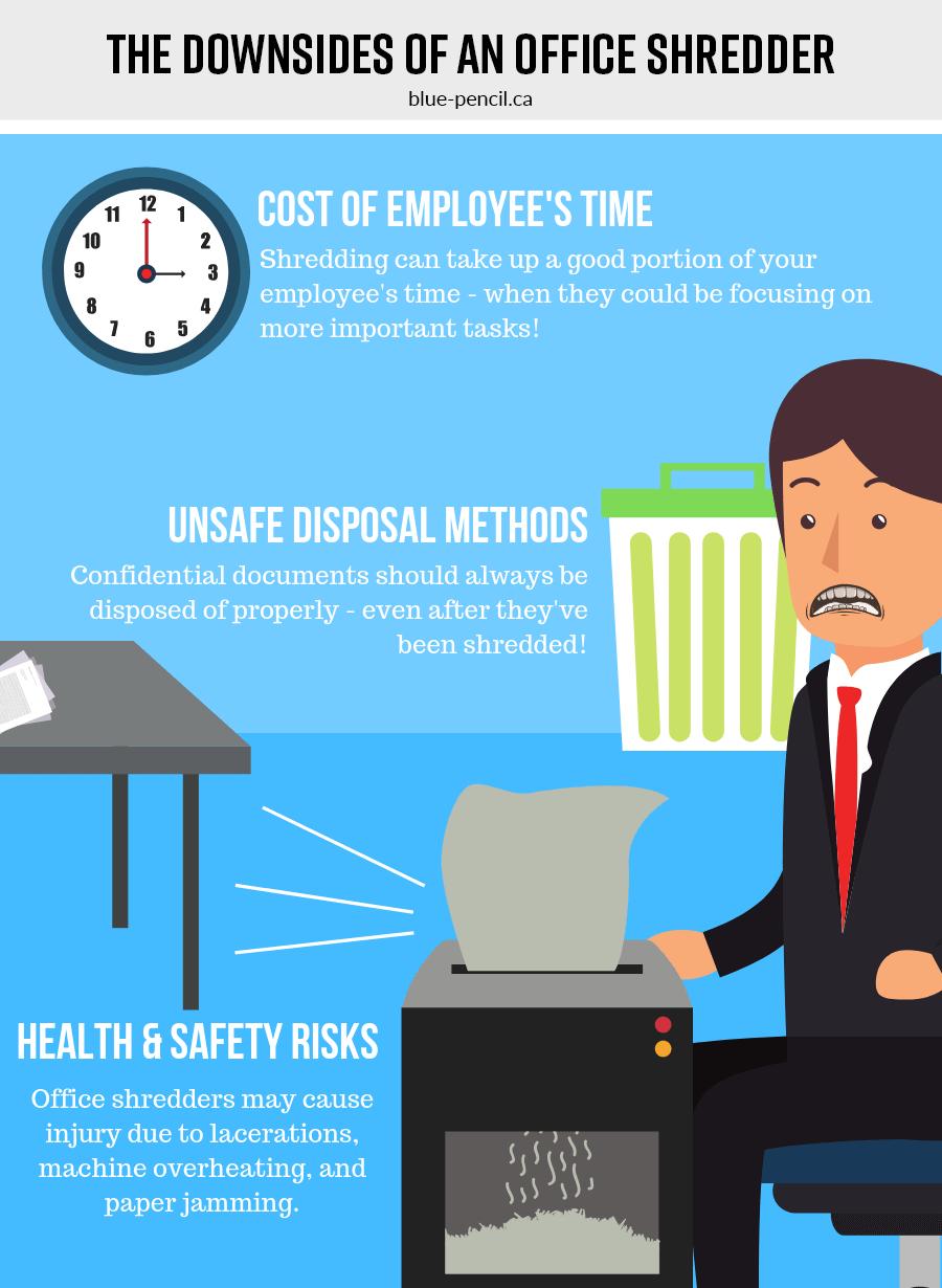 office paper shredder infographic