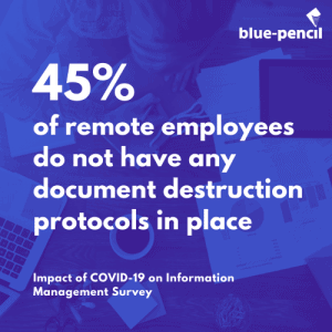 Almost half of remote employees do not have any document destruction protocols in place